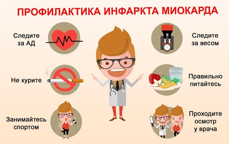 профилактика инфаркта миокарда у пожилых